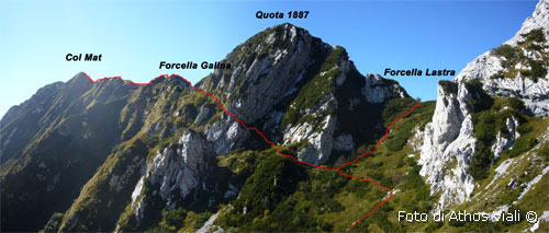 Forcella Lastra
