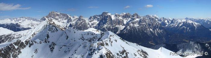 Panorama dalla cima verso nordest
